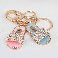 Ej personlig - Nyckelband ( Rosa/Blå
