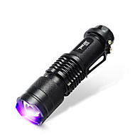 TanLu LED Flashlights/Torch / Handheld Flashlights/Torch LED 20 Lumens 1 Mode LED 14500Adjustable Focus / Rechargeable / Counterfeit