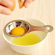 Stainless Steel Egg Separator Egg White Separate