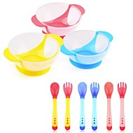 Baby Infants feeding Bowl With Sucker and Temperature Sensing Spoon Suction Cup Bowl (Random color)
