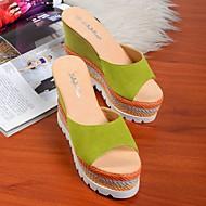 Women's Sandals Summer Platform Suede Casual Wedge Heel Platform Others Blue Green White Fuchsia Other