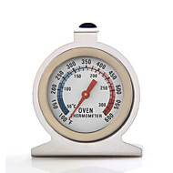 Intérieur Inox Thermomètre