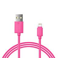 Lightning Cordon Câble de Charge Câble de Chargeur Données & Synchronisation Normal Câble Pour Apple iPhone iPad 100 cm Plastique