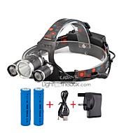 פנסי ראש LED 4000 Lumens 4 מצב Cree XP-G R5 Cree XM-L T6 18650 גודל קומפקטימחנאות/צעידות/טיולי מערות שימוש יומיומי רכיבה על אופניים ציד