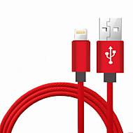 Lightning USB 2.0 Gevlochten Draagbaar High-Speed Kabel Voor iPhone iPad MacBook MacBook Air MacBook Pro cm Nylon Aluminium