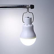 Домашние портативные наружное освещение солнечные светодиодные перезаряжаемые переносные светильники