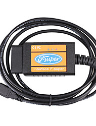 autodiagnosi ford scanner