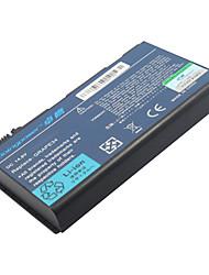 8 ячеечная батарея для ACER TravelMate 5220