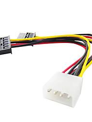 Een tot twee Interface SATA-kabel (15 cm)