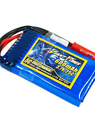 600mAh 3.7V/1S 25C Lipo battery for RC model