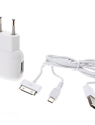 USB Charger DC/DC Power with Two USB Port for iPad, iPhone 4, Samsung, Nokia and More