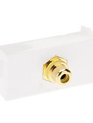 Coaxial Module White for DIY