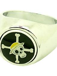 O Chapéu de Palha Símbolo Anel rotativo