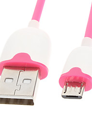 Micro USB 2.0 to USB 2.0 M/M Spring Cable Pink(1M)