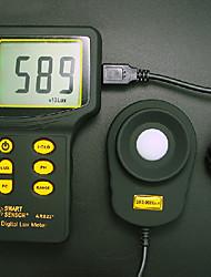 Digital Led Lumenmeter