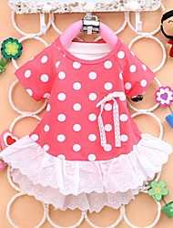 Girl's Fashion  Big Dots Dresses   Lovely Summer  Dresses