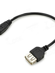 Mini USB Male to USB Female Connection Cable for Car Audio YG59