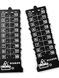 TTYGJ Golf Black Rectangle Score Indicator