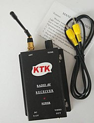 FPV 1.2G Wireless Tunable Receiver