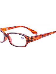 [Free Lenses] Acetate Rectangle Full-Rim Classic Reading Eyeglasses