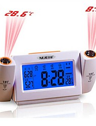 NEJE Sound Controll BackLight Dual Projection LED Alarm Clock
