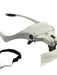 le style des lunettes loupe de style bandeau 1,0x / 1,5x / 2,0x / 2,5x / 3,5x avec deux LED Light ne 9892b1