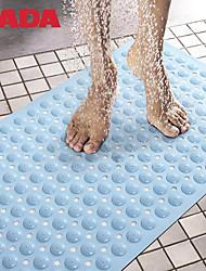 Tapis Anti-Dérapants - Classique - en PVC