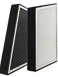 edgar automotive airconditioning filter, actieve koolstoffilter, geschikt voor Mercedes Benz e200k / 230/280/350 klasse e