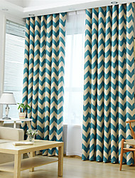 Two Panels Stripe  Blackout Printing Curtain