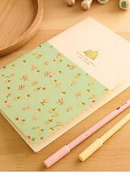 Lovely Creative Memory of The Taste Soft Copy Notepad (Random Colors)