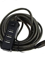 высокоскоростной интерфейс USB 2.0 (скорость передачи данных: 480Mbps)