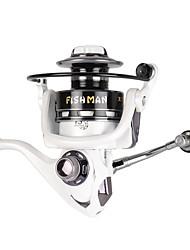 TXL3000 Superior Quality White Metal Spinning Fishing Reel Fixed Spool Reel 13 +1 BB Bait Casting Reel