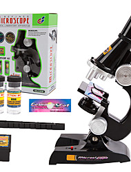 Science Microscope
