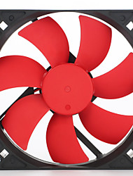 Case Fans 12 Cm12025 12 V Ultra-Quiet Fan A Cooling Fan Air Volume