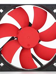 ventilateurs de boîtier de ventilateur 12 cm12025 12 v ultra-silencieux un volume d'air du ventilateur de refroidissement