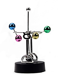 The Ball Body Perpetual Instrument Rotating Wiggler Home Furnishing Handicrafts And Play