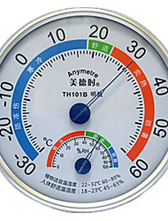 Temperature Hygrometer To Lead To Lead-Free Environmental Temperature Lead-Free Home