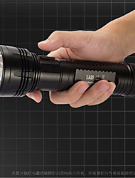 Nitecore® LED Taschenlampen LED 2150 Lumen 5 Modus Cree AA Stoßfest / Kompakte Größe / Super LeichtCamping / Wandern / Erkundungen / Für