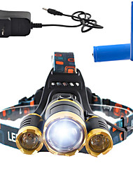 3000 Lumens Camping Headlamp Ultra Bright LED Headlamp 4 Mode Waterproof Night Fishing Lighting2*18650 Battery&Charger