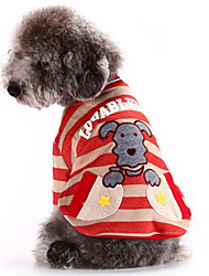 Dog Coat Dog Clothes Winter Spring/Fall Stripe Casual/Daily