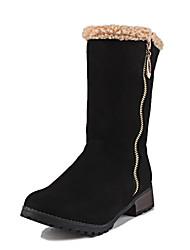 Women's Boots Fall / Winter Fur / Fleece Party & Evening / Dress / Casual Platform Fur / Zipper Black / Brown / Red / Gray