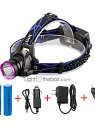 U'King Headlamps LED 2000 Lumens 3 Mode Cree XM-L T6 Yes Adjustable Focus Compact Size Easy Carrying High Power Multifunction for