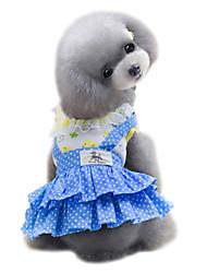 Perros Vestidos Amarillo Azul Ropa para Perro Verano Lunares Adorable Moda