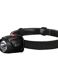 YAGE Linternas de Cabeza LED 180 Lumens 2 Modo LED 1 * Batería de Litio Con Recargable Regulable Fácil de Transportar Tamaño Pequeño para