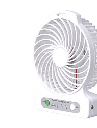 Small and Convenient Mini USB Fan using Batteries for Offices and Homes