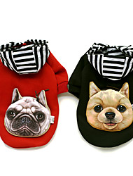2017 New Dog Style Coin Pocket Warm Dog Hoodie Clothes Cotton Soft Comfortable Pet Jacket Clothes with Striped Hat for small dog Chihuahua Teddy