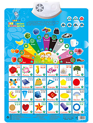 Educational Flash Cards Reading Toys Square Plastics 1-3 years old 3-6 years old