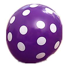 Ballonnen Cilindrisch 2 tot 4 jaar 5 tot 7 jaar 8 tot 13 jaar 14 jaar en ouder