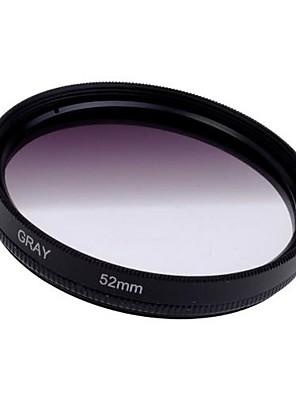 Filtr 62mm Circular Polarizační čočky
