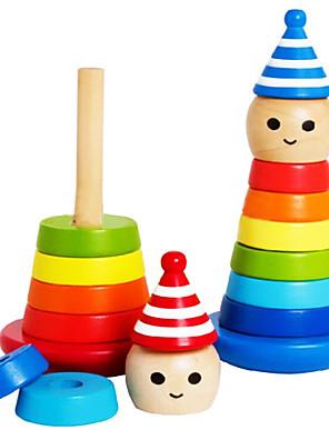 klovn ryster tårn til børn (0-2 år)